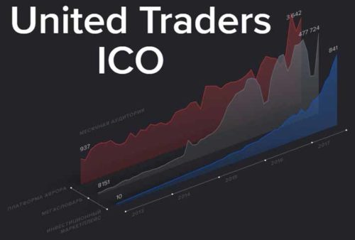 United Traders ICO