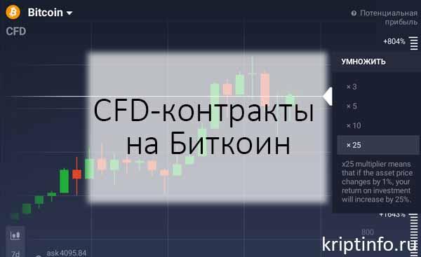 CFD-контракты на Биткоин
