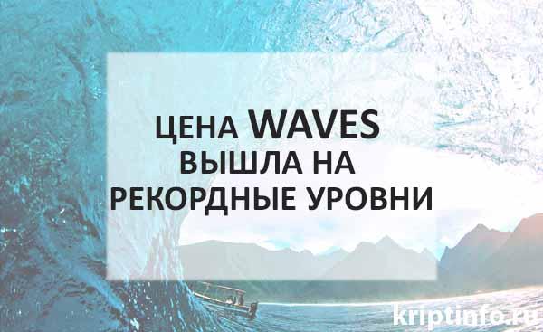 Цена Waves вышла на рекордные уровни